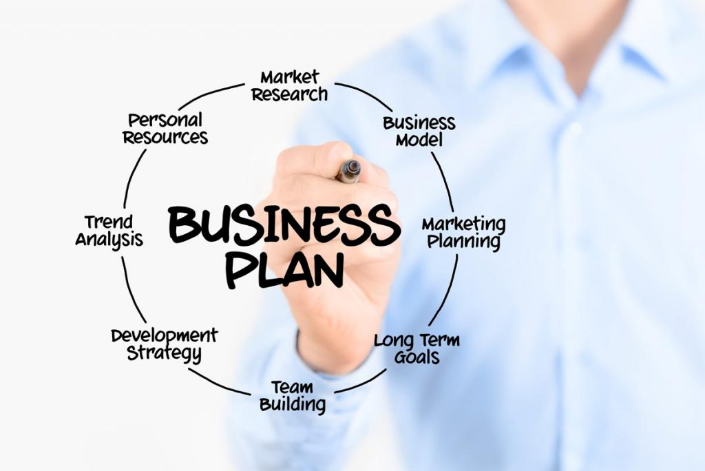 Building Effective Business Plan CEO Africa - Effective business plan template